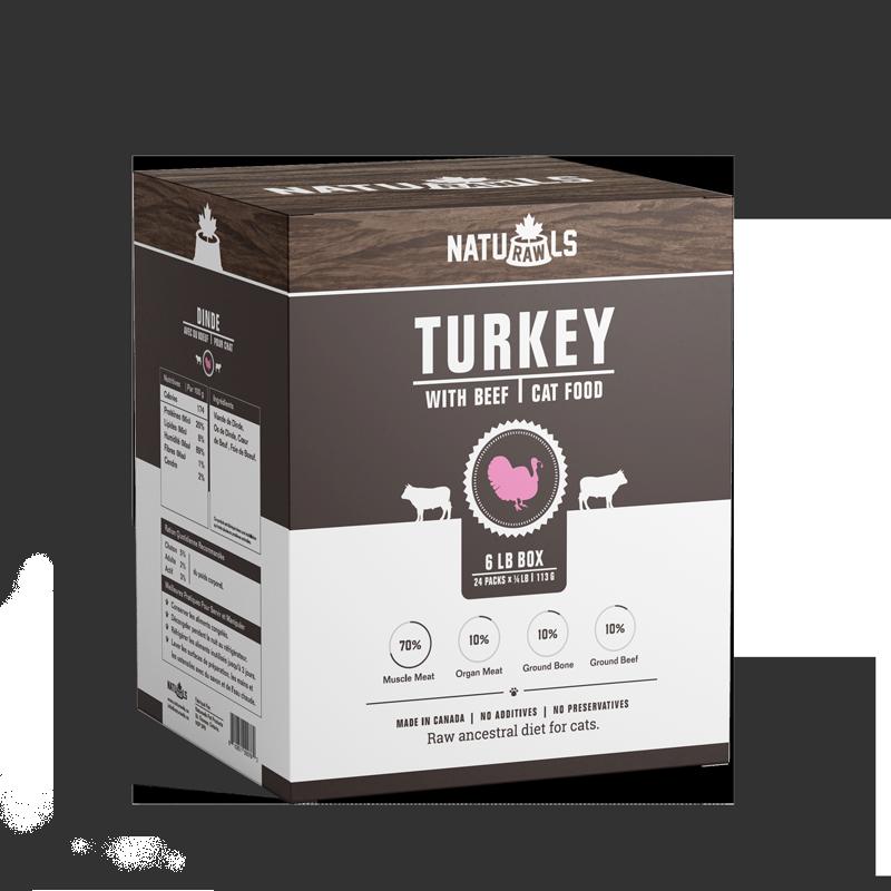 turkey_beef_v6.1