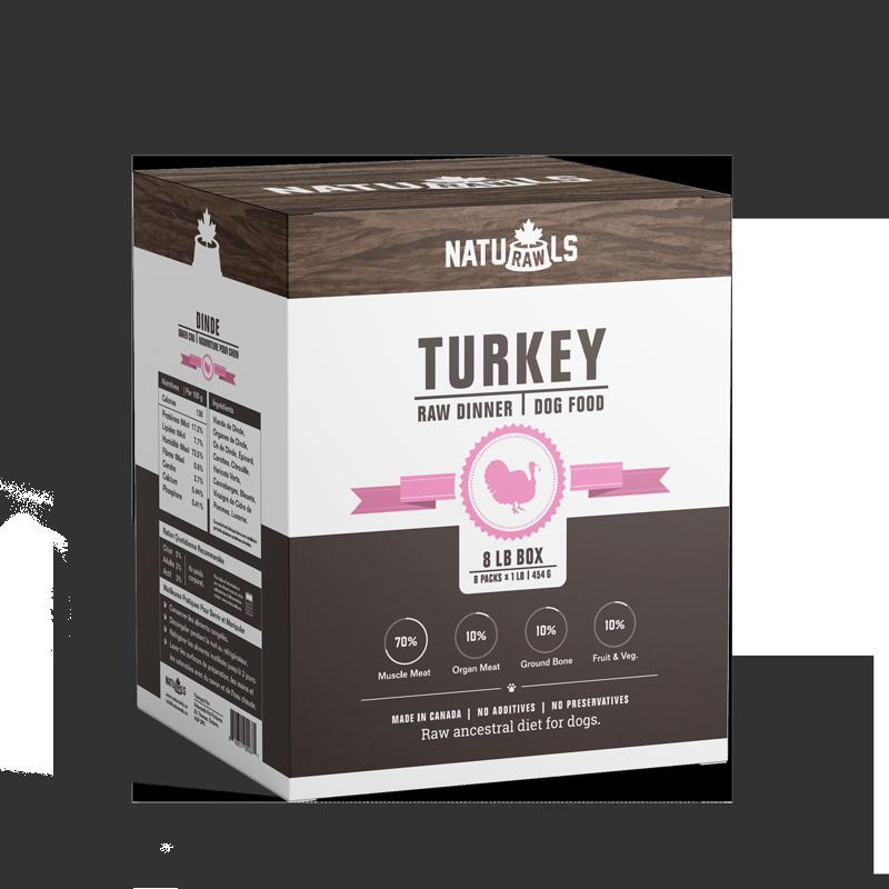 turkey_full_v4